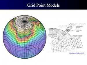 gcm_grid_graphic